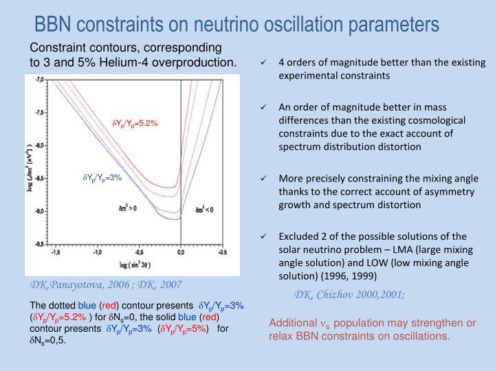 BBN constraints on neutrino oscillation parameters