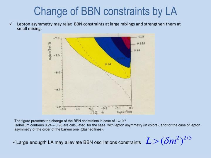 Change of BBN constraints by LA
