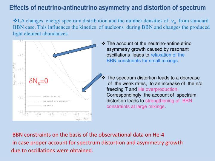 Effects of neutrino-antineutrino asymmetry and distortion of spectrum