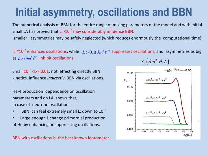 Initial asymmetry, oscillations and BBN