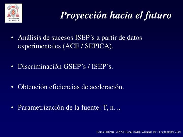 Proyección hacia el futuro