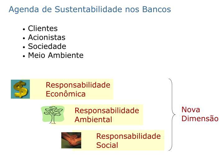 Agenda de Sustentabilidade nos Bancos