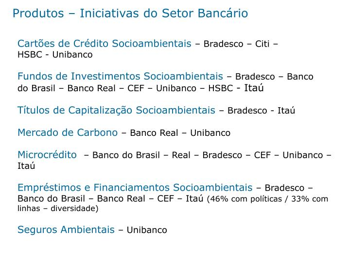 Produtos – Iniciativas do Setor Bancário