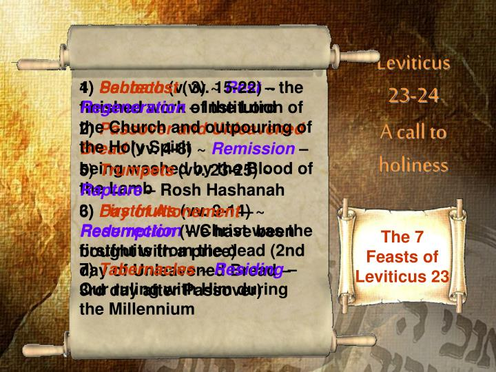 The 7 Feasts of Leviticus 23