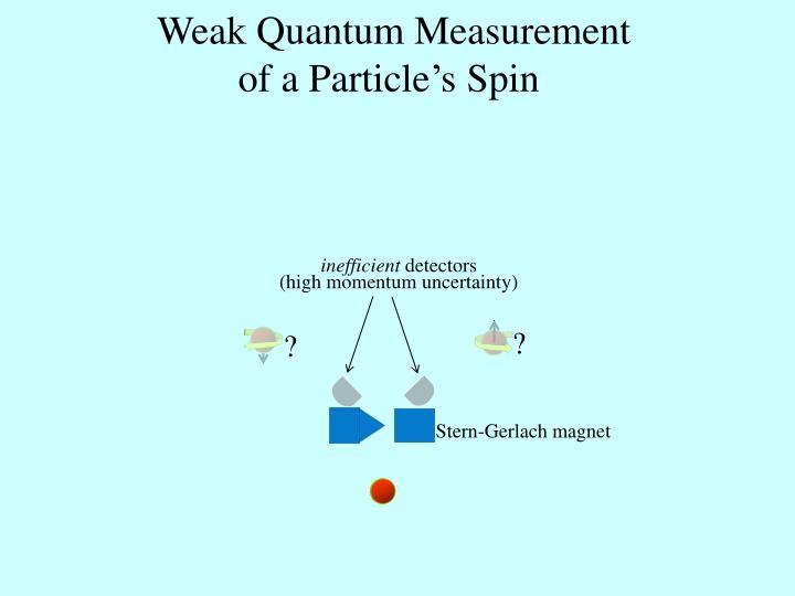 Weak Quantum Measurement