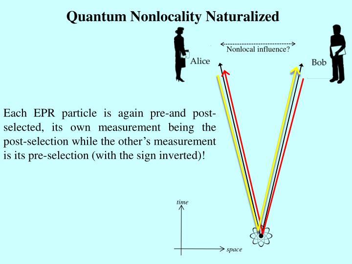 Quantum Nonlocality Naturalized