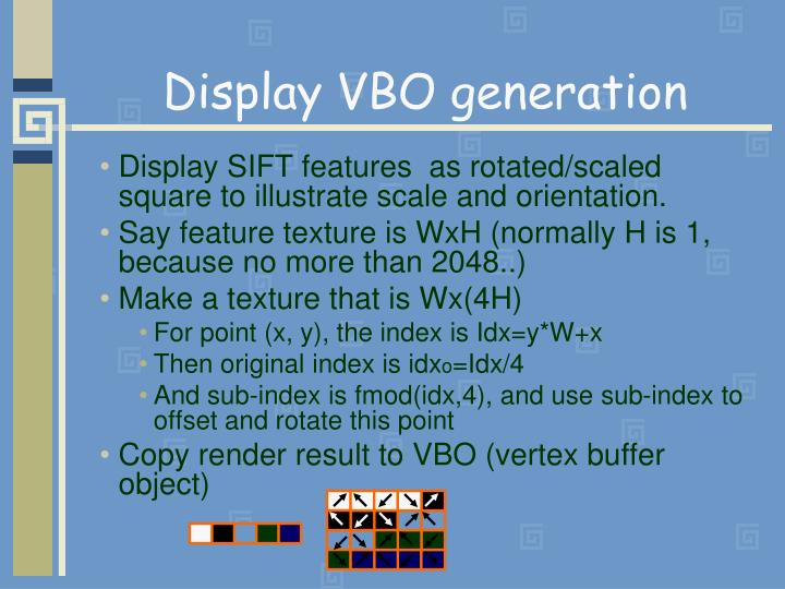 Display VBO generation