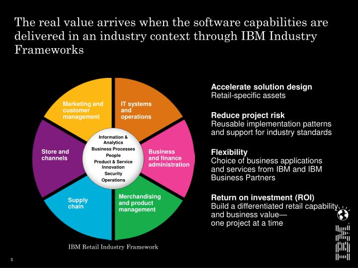 The real value arrives when the software capabilities are delivered in an industry context through IBM Industry Frameworks