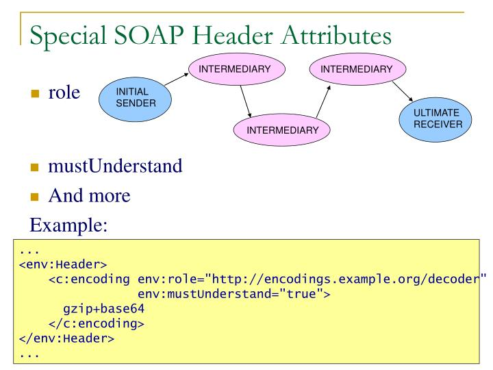 Special SOAP Header Attributes