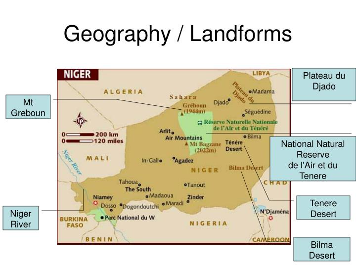 Geography / Landforms