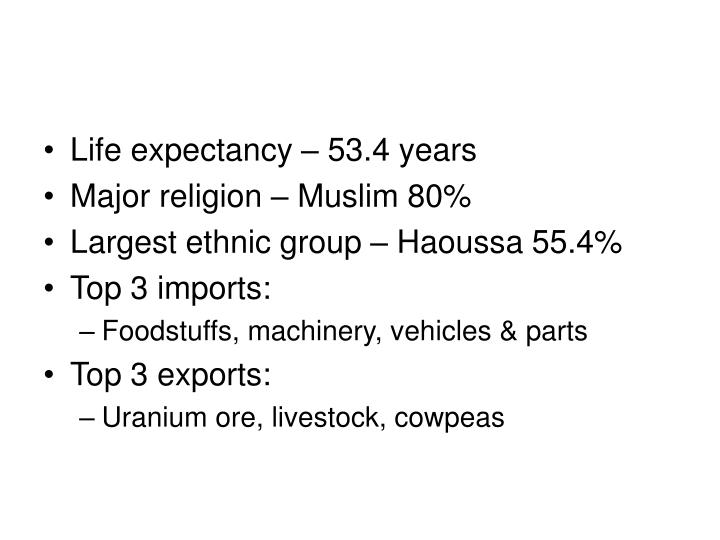 Life expectancy – 53.4 years