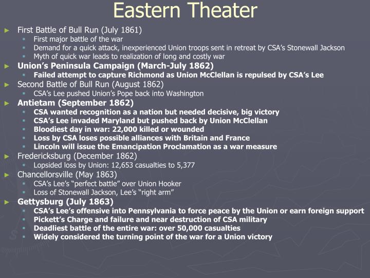 Eastern Theater