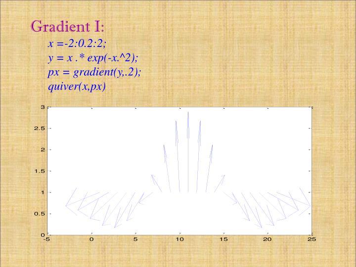 Gradient I: