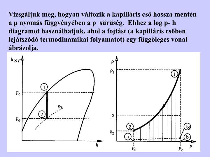 Vizsgáljuk meg, hogyan változik a kapilláris cső hossza mentén a p nyomás függvényében a ρ  sűrűség.  Ehhez a log p- h diagramot használhatjuk, ahol a fojtást (a kapilláris csőben lejátszódó termodinamikai folyamatot) egy függőleges vonal ábrázolja.