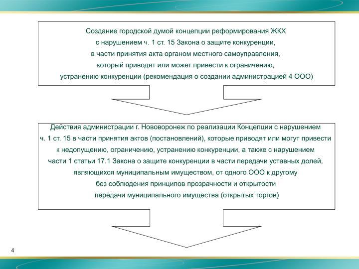 Создание городской думой концепции реформирования ЖКХ