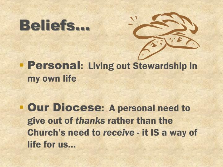 Beliefs...