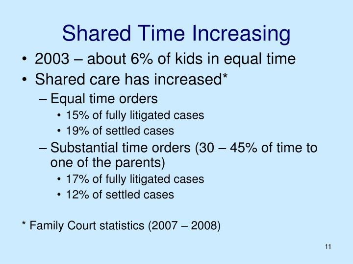 Shared Time Increasing