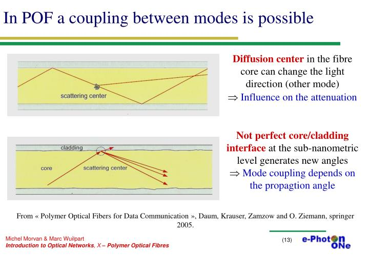 In POF a coupling between modes is possible