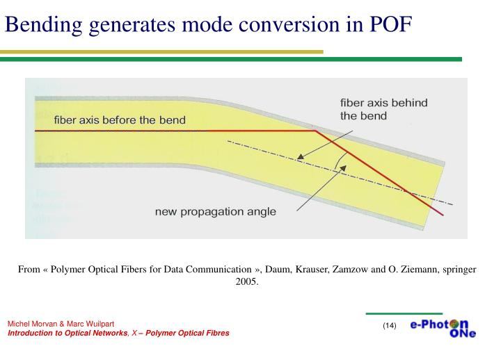 Bending generates mode conversion in POF