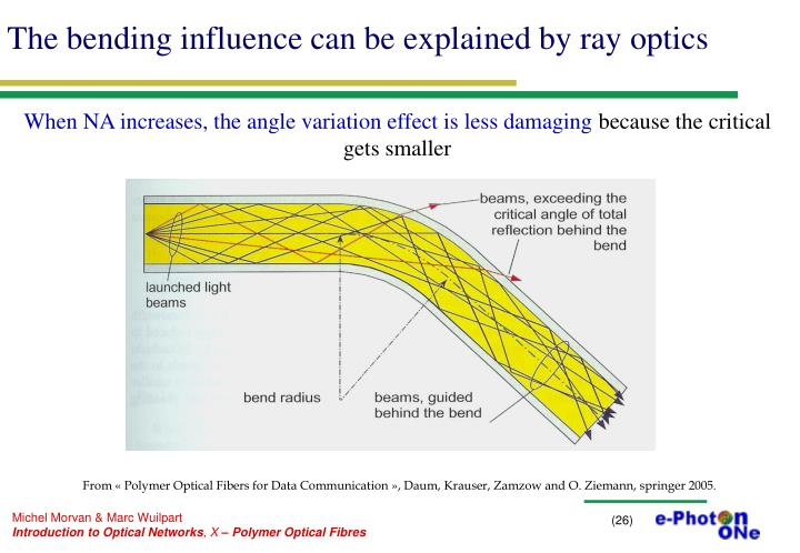 The bending influence can be explained by ray optics