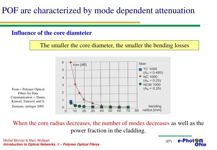 POF are characterized by mode dependent attenuation