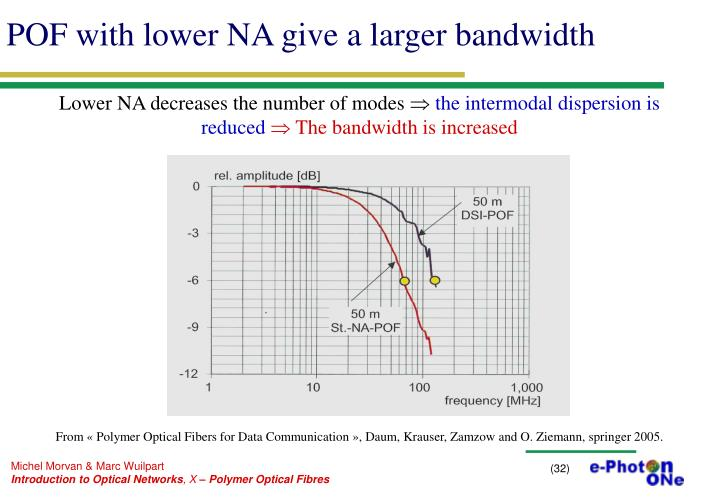 POF with lower NA give a larger bandwidth