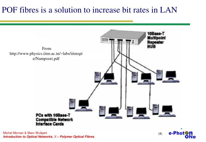 POF fibres is a solution to increase bit rates in LAN