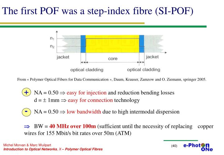 The first POF was a step-index fibre (SI-POF)