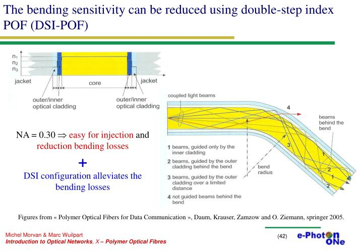 The bending sensitivity can be reduced using double-step index POF (DSI-POF)