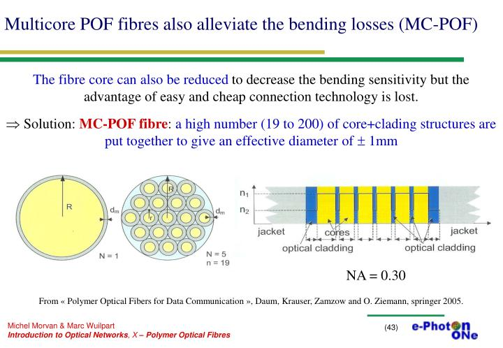 Multicore POF fibres also alleviate the bending losses (MC-POF)