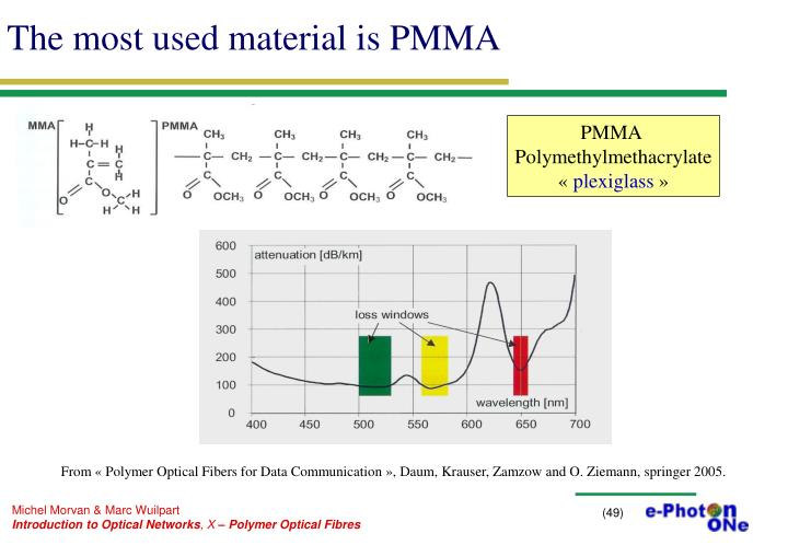 The most used material is PMMA