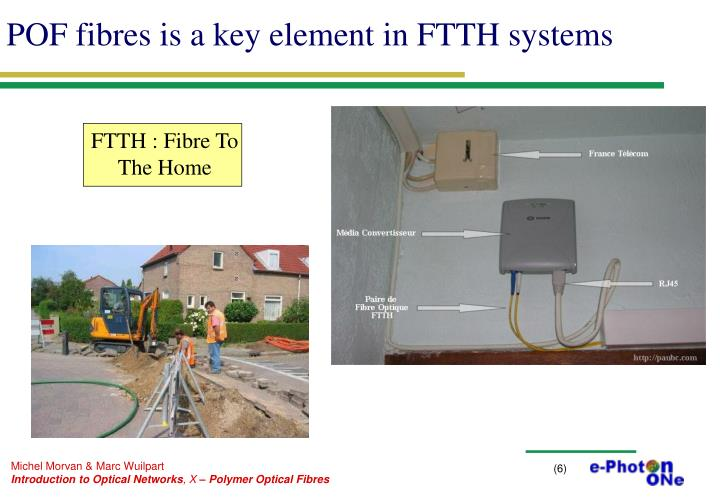 POF fibres is a key element in FTTH systems
