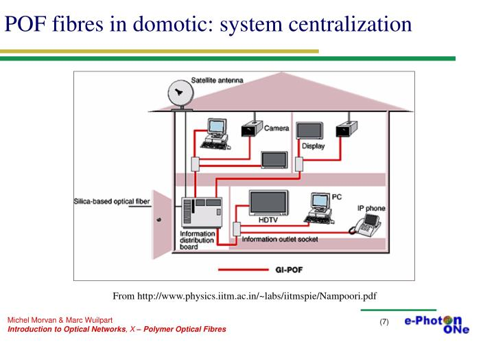 POF fibres in domotic: system centralization