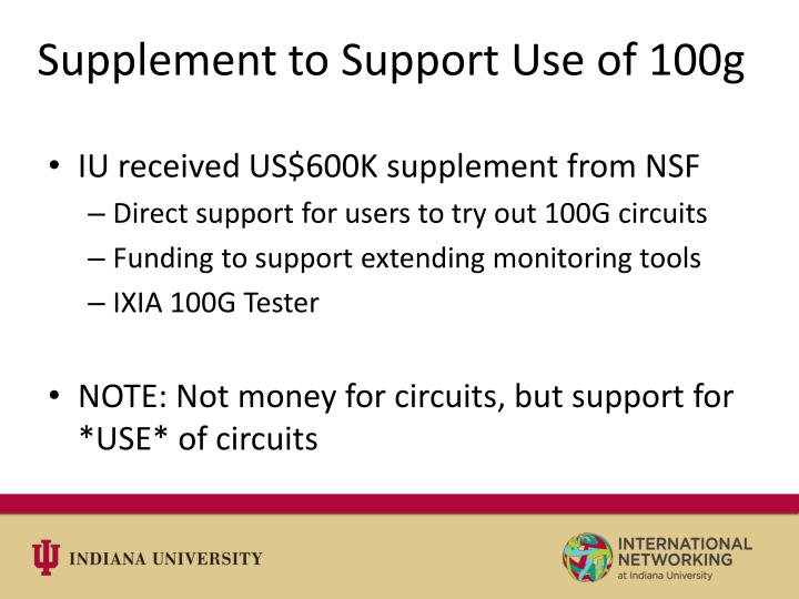 Supplement to Support Use of 100g