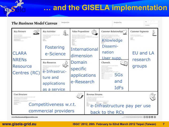 … and the GISELA implementation