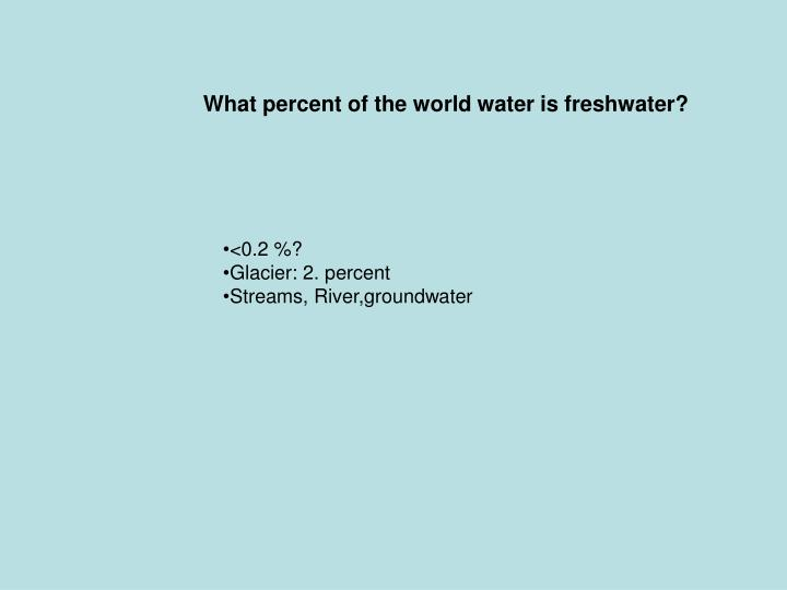 What percent of the world water is freshwater?