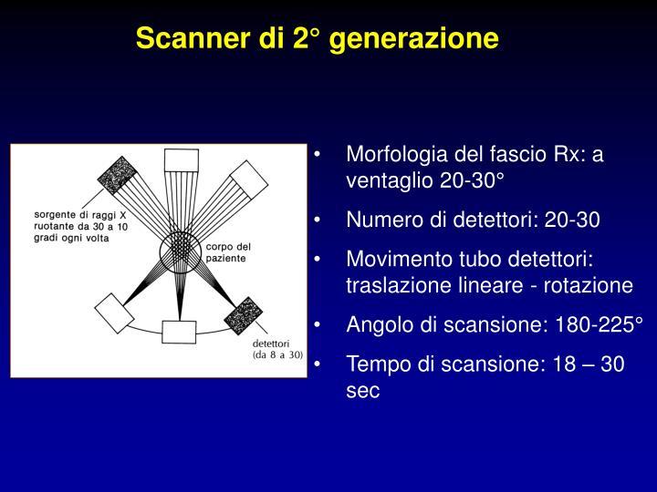 Scanner di 2° generazione