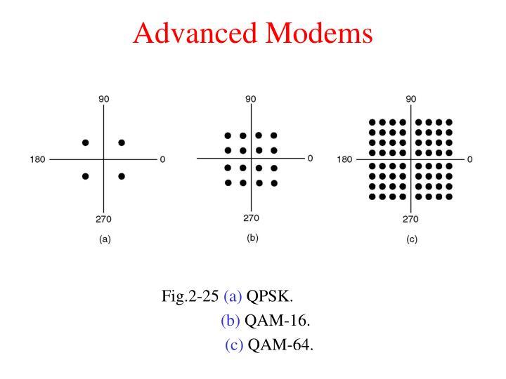 Advanced Modems
