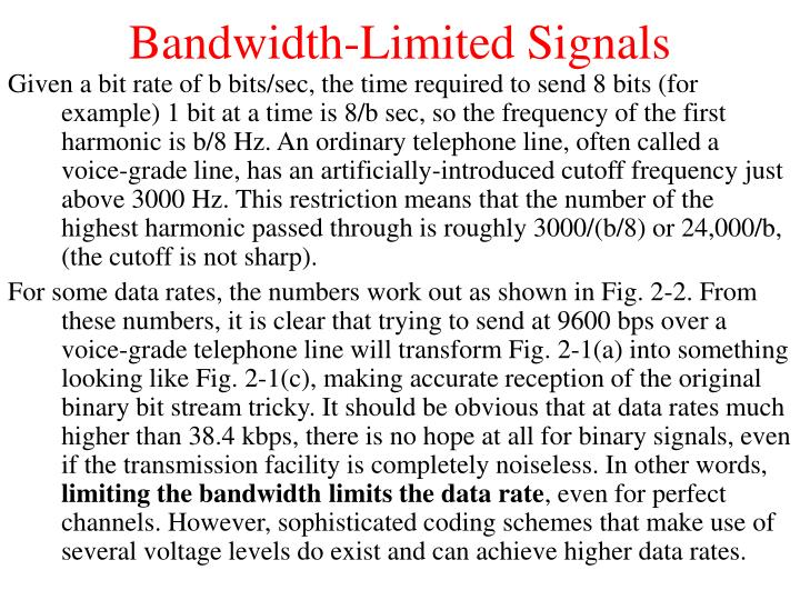 Bandwidth-Limited Signals