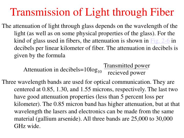 Transmission of Light through Fiber