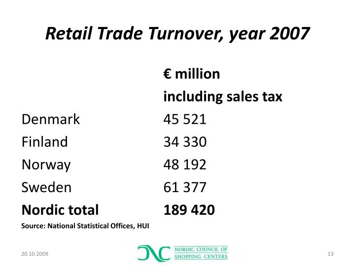 Retail Trade Turnover, year 2007