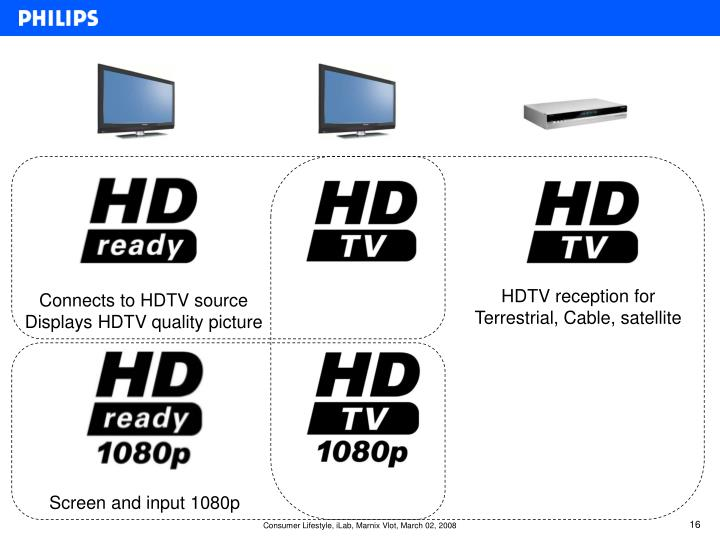 HDTV reception for