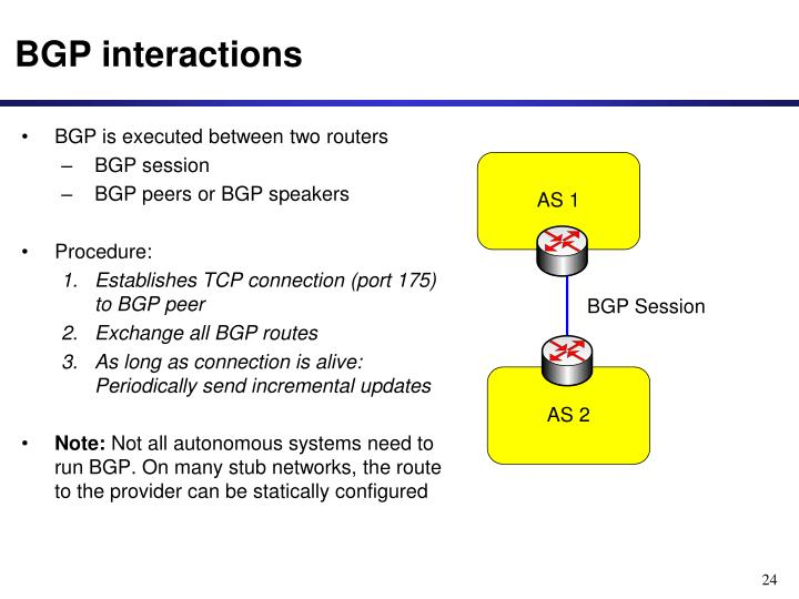 BGP is executed between two routers