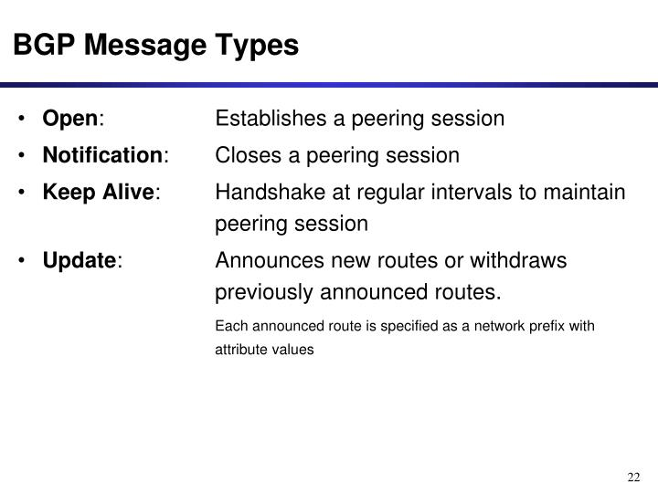 BGP Message Types