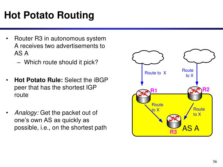 Router R3 in autonomous system A receives two advertisements to AS A