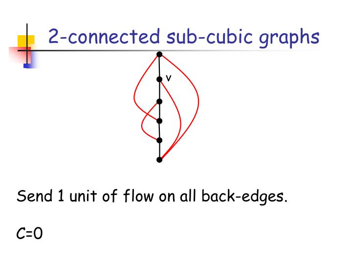 2-connected sub-cubic graphs