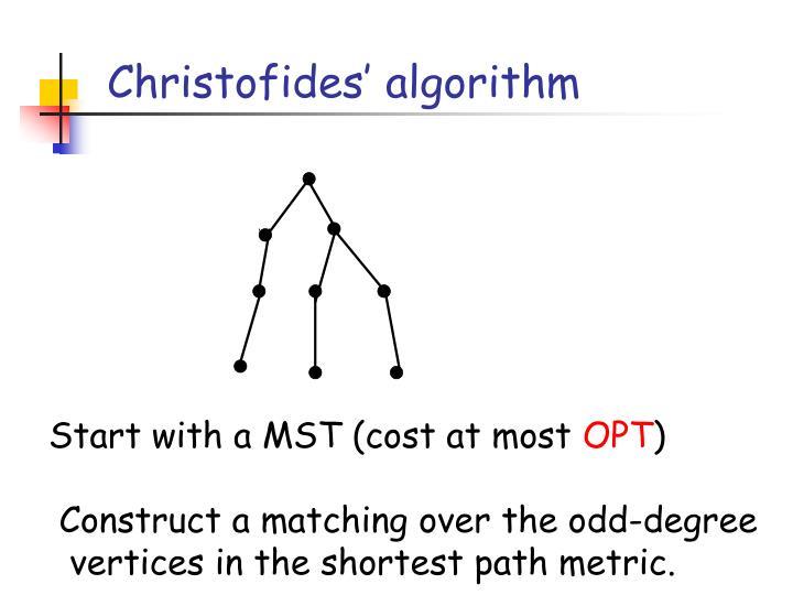 Christofides' algorithm