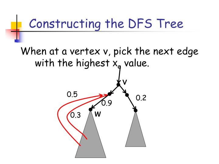 Constructing the DFS Tree