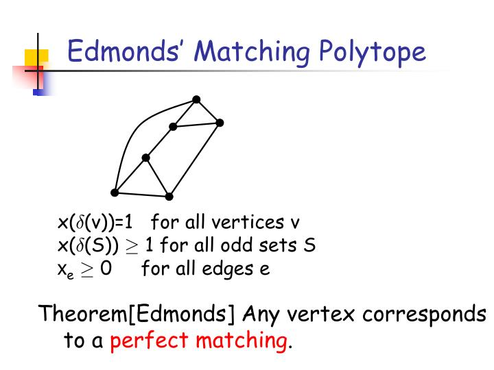 Edmonds' Matching Polytope