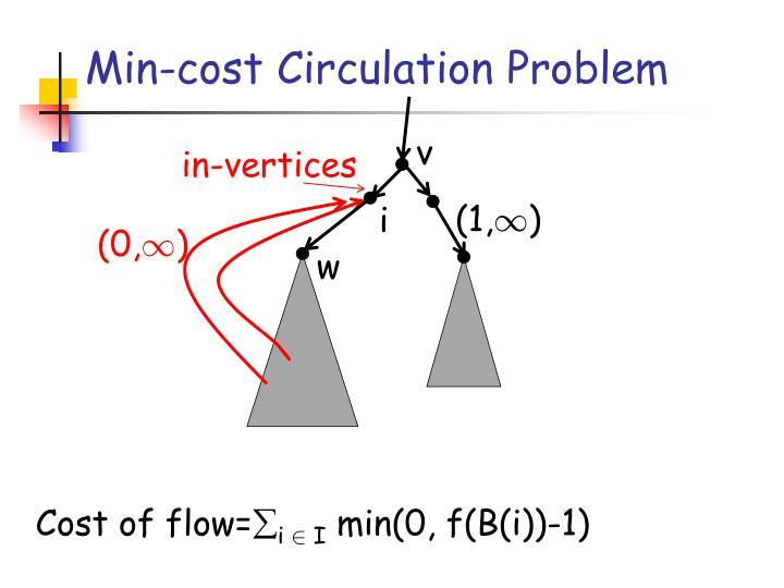 Min-cost Circulation Problem